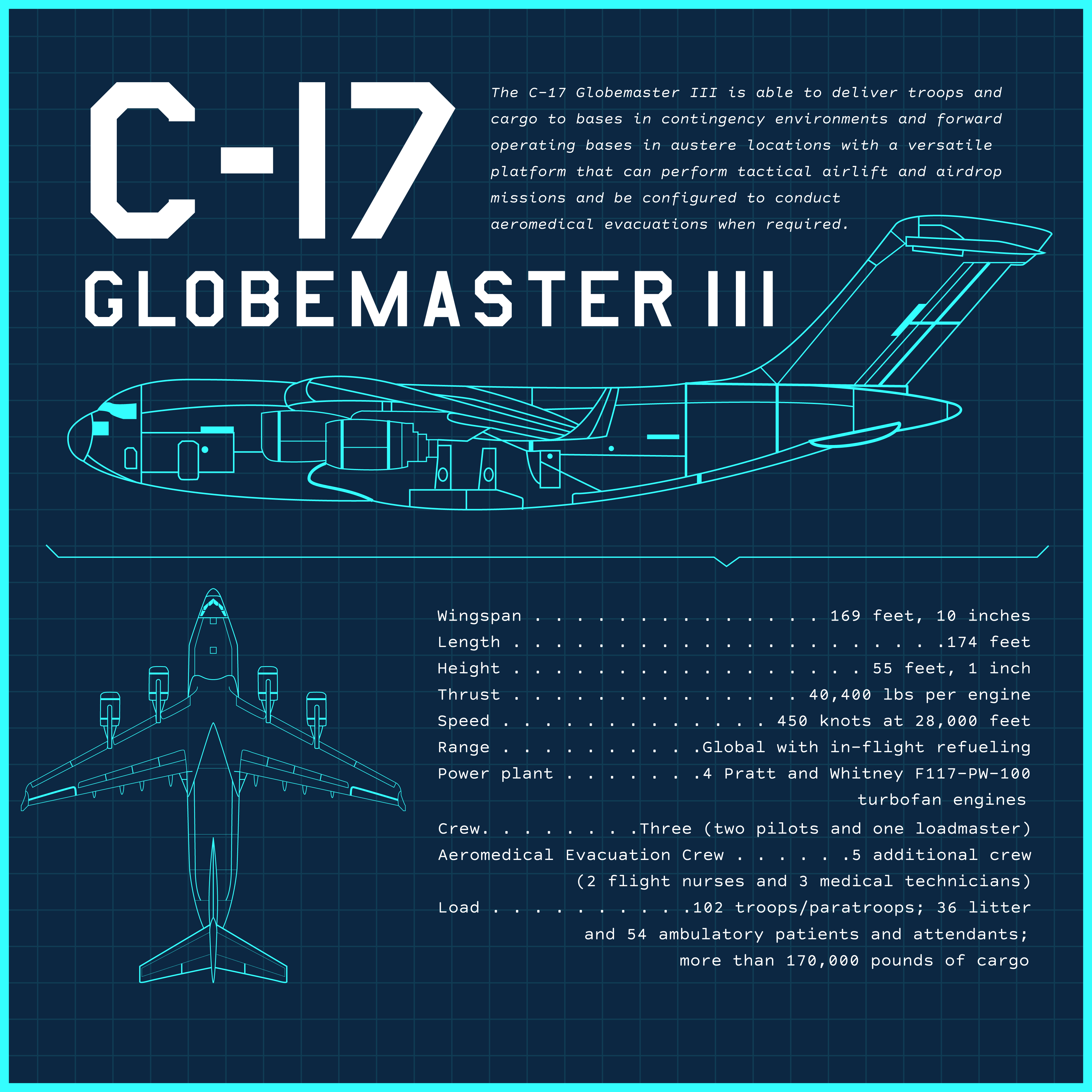 Graphic of the Blueprints of the C-17 Globemaster III